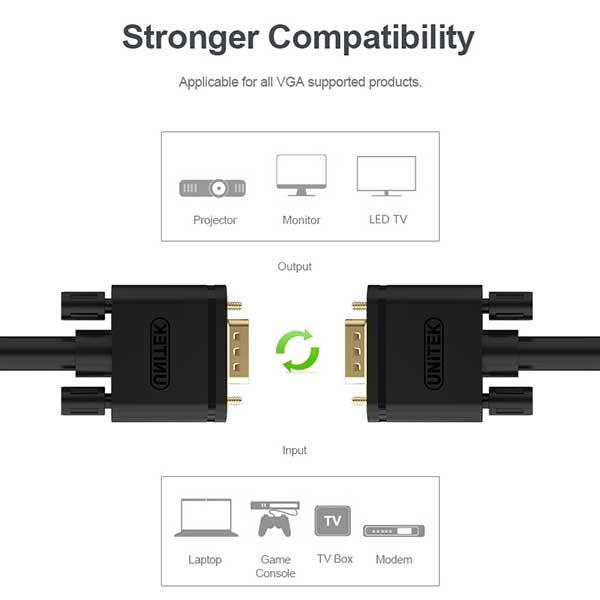 Cáp VGA Unitek Y-C505A
