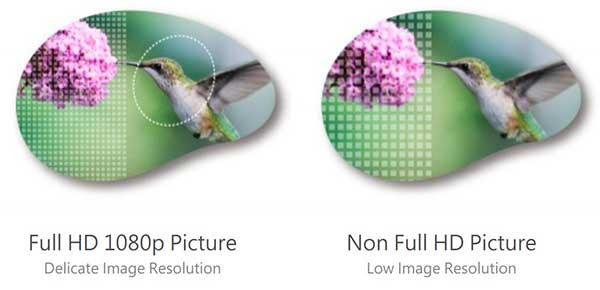 Độ phân giải Full HD 1080p cho chế độ xem mở rộng