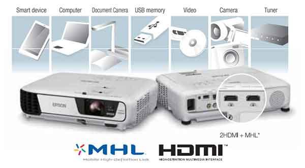 Đa dạng kết nối và hỗ trợ MHL