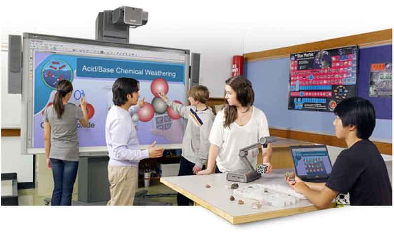 Bảng tương tác thông minh giống như màn hình cảm ứng khổng lồ