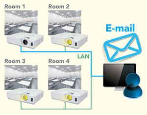 Chức năng cảnh báo qua Email