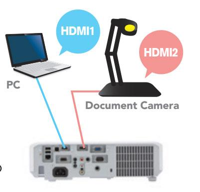 2 cổng kết nối đầu vào HDMI