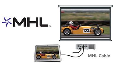 Kết nối MHL®
