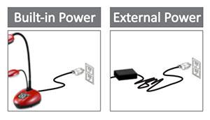 Tích hợp nguồn chuyển đổi điện
