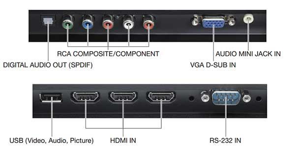 Giao diện kết nối NEC E326