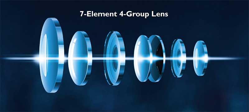 Hệ thống ống kính 4K với quang học hoàn hảo