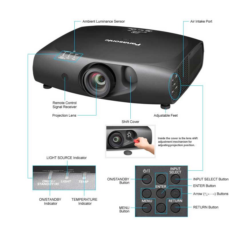 Cách chỉnh máy chiếu Panasonic