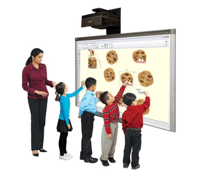 Cách chọn bảng tương tác thông minh sử dụng cho giáo dục