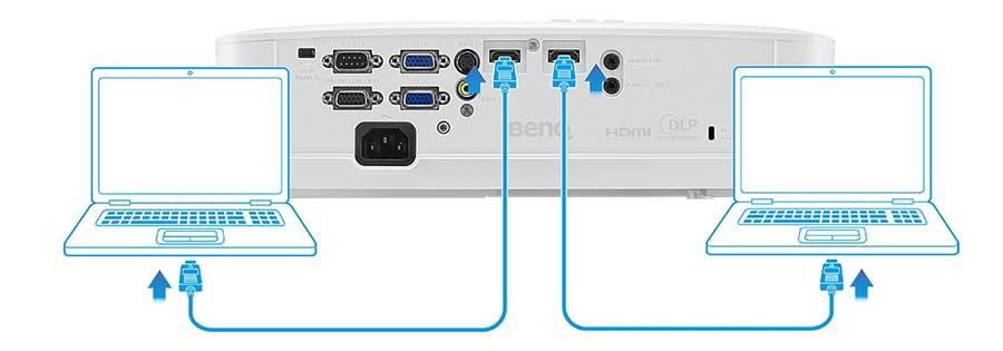 Kết nối kép HDMI & VGA tiện lợi