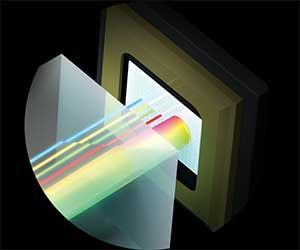 Độ bền cao với công nghệ DLP khép kín
