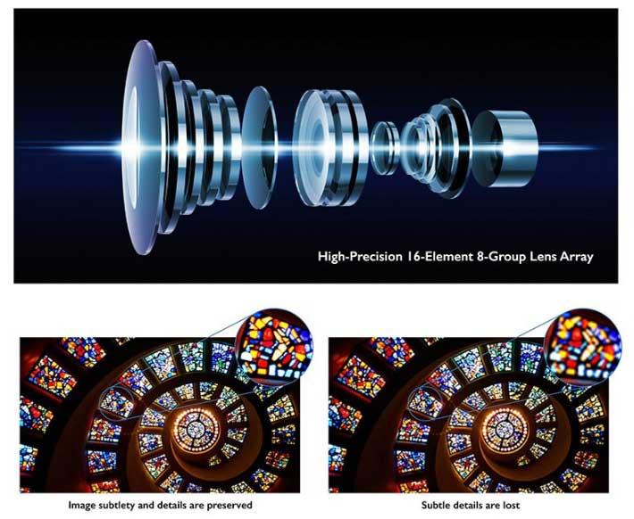 Ống kính độ chính xác cao 16-phần tử 8 nhóm đảm bảo chất lượng hình ảnh ổn định