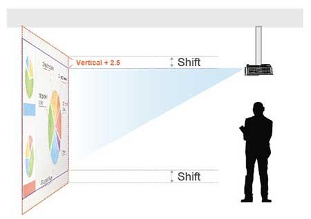 Dịch chuyển ống kính theo chiều dọc cho việc cài đặt chính xác