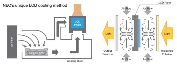 Máy chiếu 8,000 lumens, WUXGA nhẹ nhất và nhỏ gọn nhất