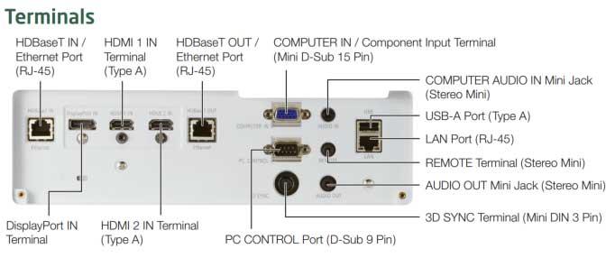 Nhiều lựa chọn đầu vào kỹ thuật số như HDMI và DisplayPort