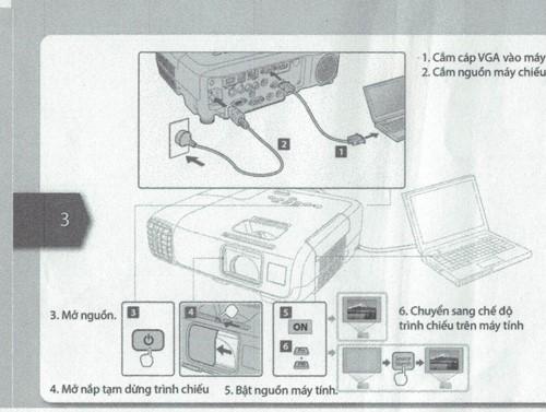 Hình minh họa các bước kết nối và sử dụng máy chiếu epson eb-x05