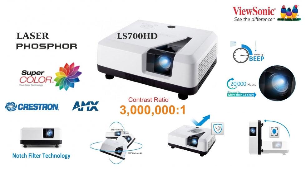 Máy chiếu Laser với đường độ sáng 3,500 ANSI Lumens và độ phân giải 1080p